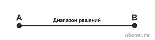 Metod_zadannogo_diapazona_2