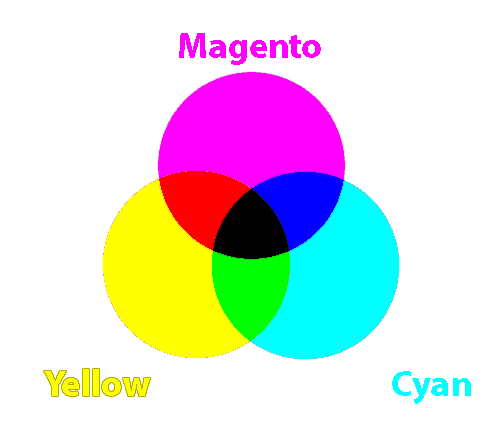 CMYK_COLOR