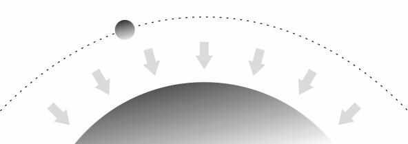 Закон гравитации