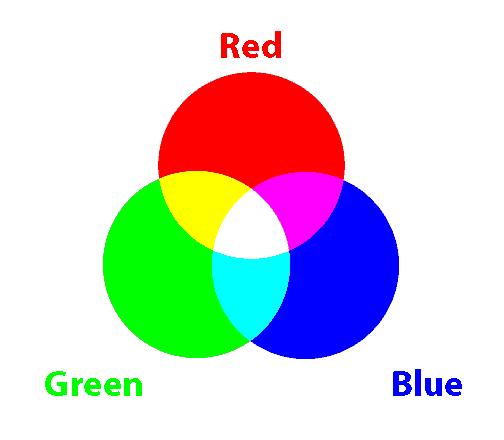 Rgb_color
