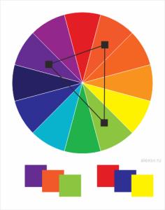 цветовой_круг_cvetovoy_krug_triadi